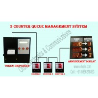 ELECTRONIC QUEUE MANAGEMENT SYSTEM FOR 3 COUNTERS