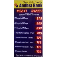 Bank Interest Display Board