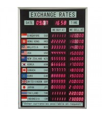 Electronic Foreigner Currency Exchange Rate Display Board