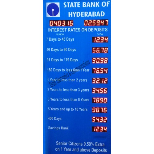 Sbh forex rates